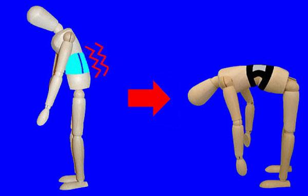 применение корсета от боли в спине